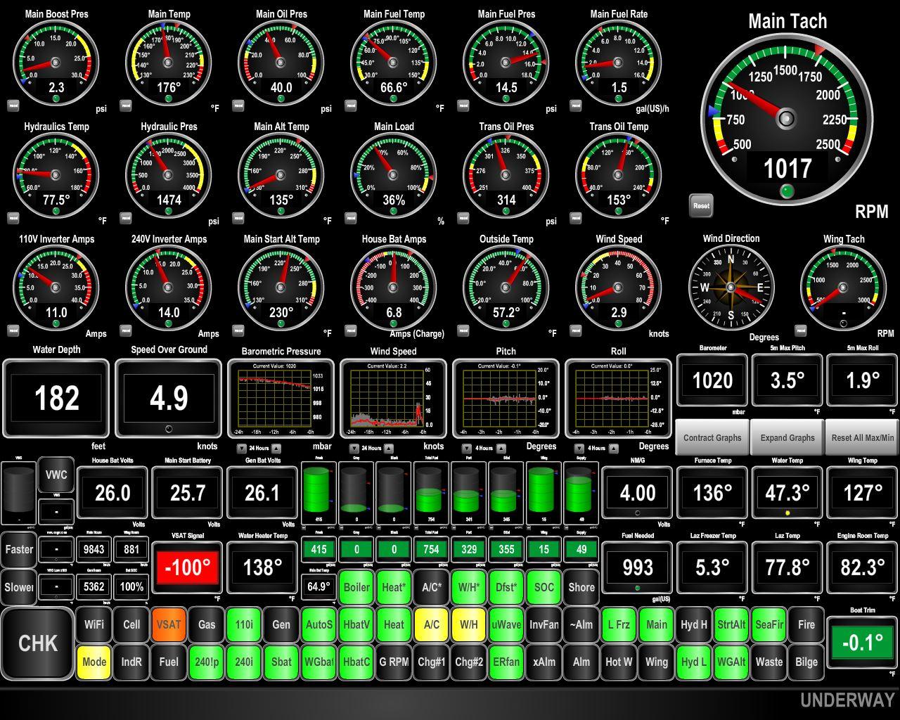 Tender NMEA2000 System – MV Dirona