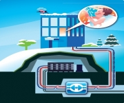 Data Center Waste Heat Reclaimation